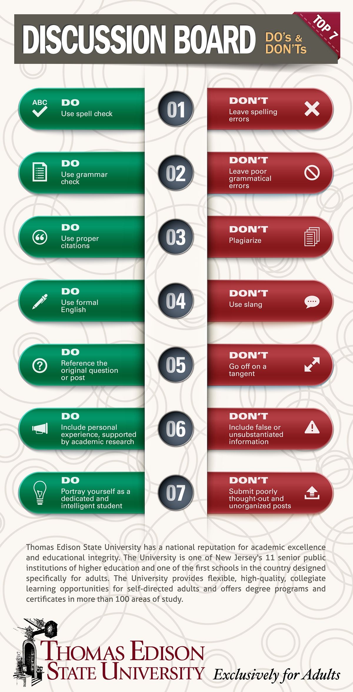 The Top 7 Discussion Board Do's and Don'ts (Infographic)